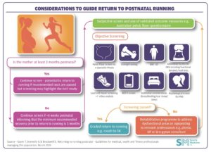 Post natal return to running
